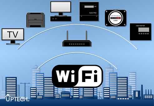 Internet sebagai Peralatan Teknologi Informasi dan Komunikasi